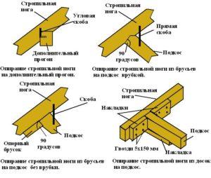 stropilnaja-sistema-chetereh-skatnoj-krishi-1