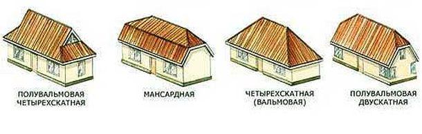 vidy_chetyrehskatnyh_krysh