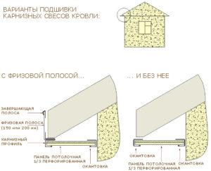 sajding-dlya-kryshi